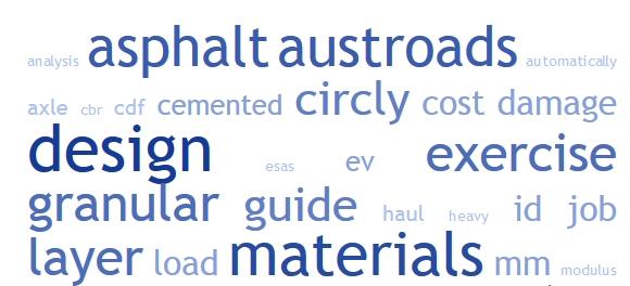 CIRCLY 6.0 Tutorials Word Cloud