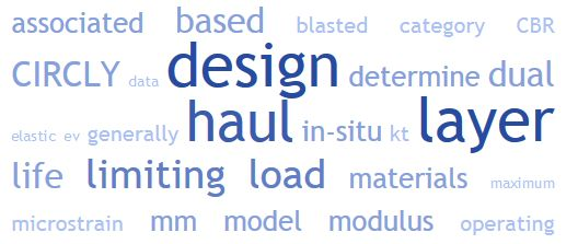 Haul Road Design Courses Word Cloud