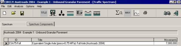 circlyAustroads_TrafficParameters1